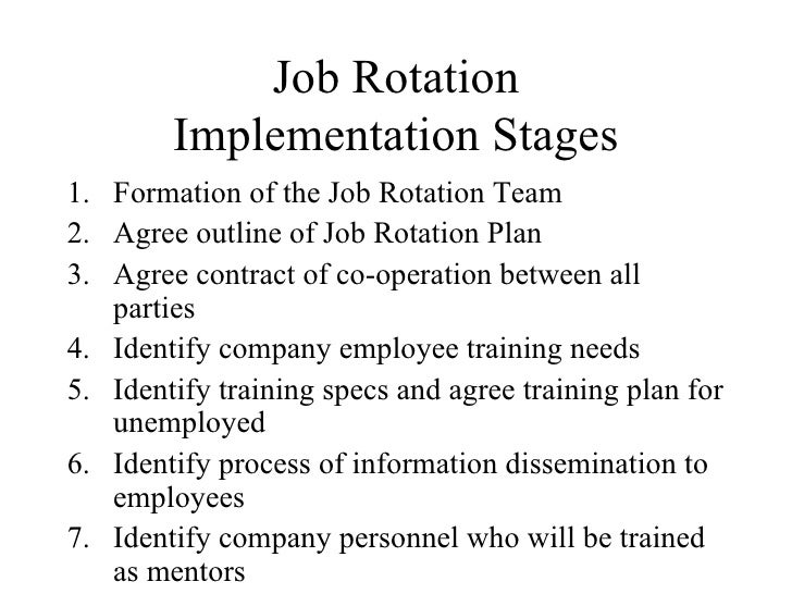 Job Rotation Fiona Nolan 1