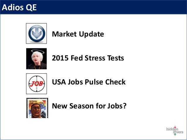 Market Update 2015 Fed Stress Tests USA Jobs Pulse Check New Season for Jobs? Adios QE