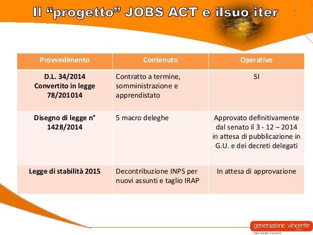 Jobs Act : cosa cambia per davvero nella gestione del lavoro Slide 2