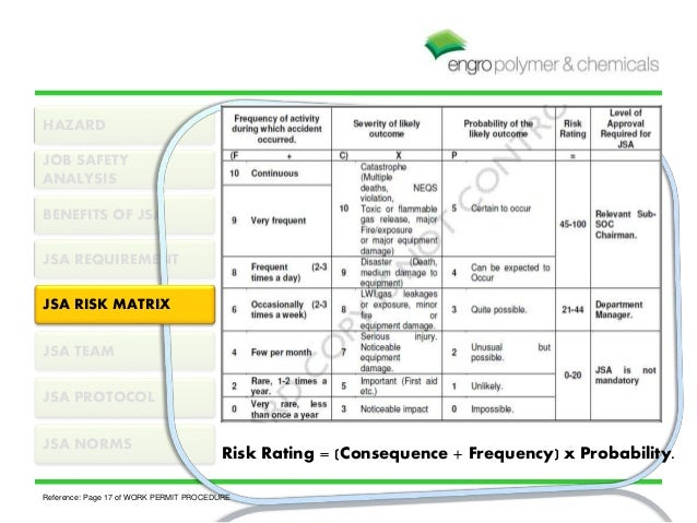 Construction Risk Assessment Template  VisualbrainsInfo