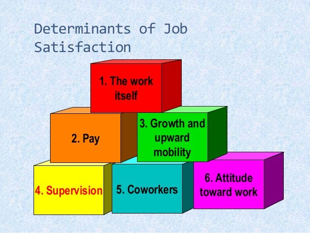 To determine the job satisfaction and