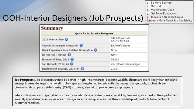 Job search careers social media