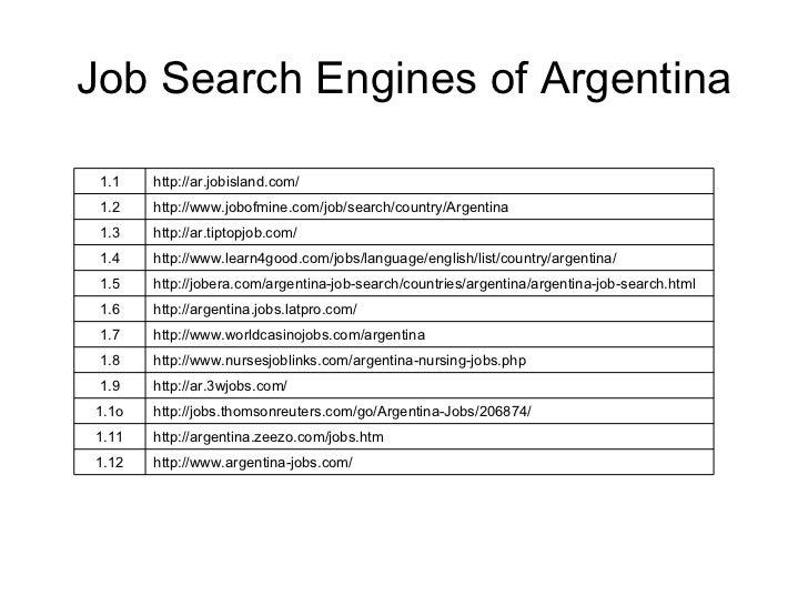 job search engines list