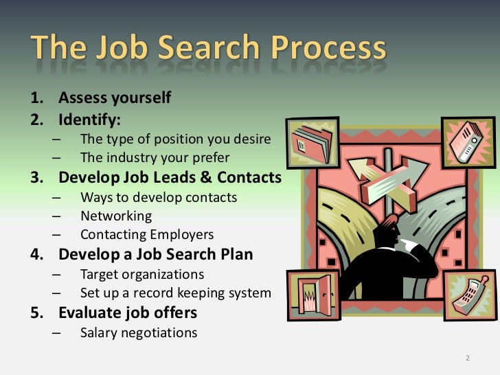 The Job Search Process<br />Assess yourself<br />Identify:<br /><ul><li>The type of position you desire