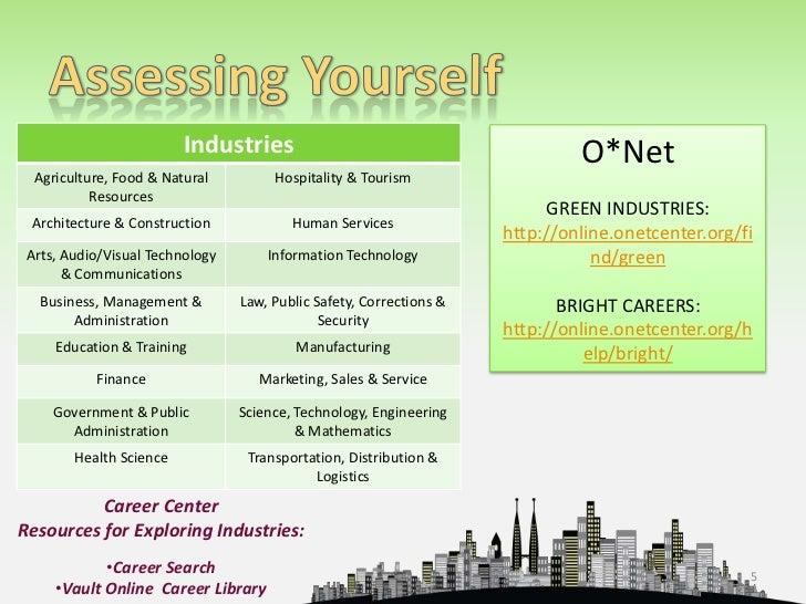 Contacting Employers</li></ul>Develop a Job Search Plan<br /><ul><li>Target organizations