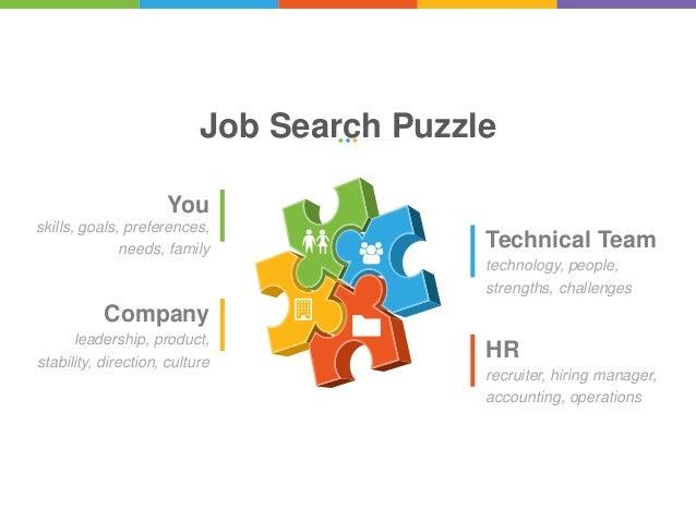 HSE Jobs – 1737 Vacancies | Apr 2019 - Job Search - Job ...
