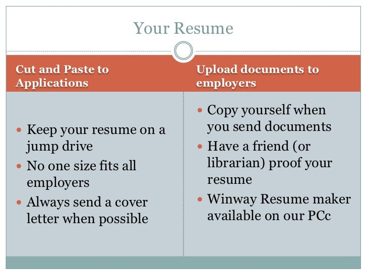 Job search resources at columbus metropolitan library