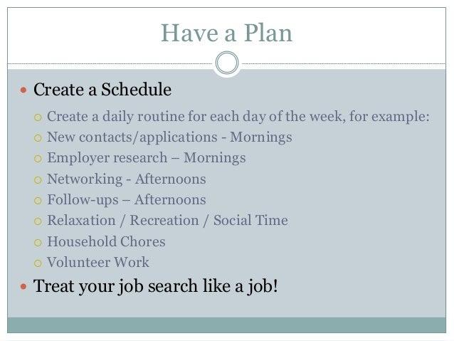 Job Search Strategies – Job Search Worksheet