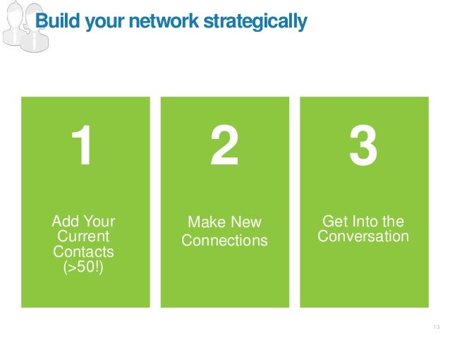 13 1 Add Your Current Contacts (>50!) 2 Make New Connections 3 Get Into the Conversation Build your network strategically