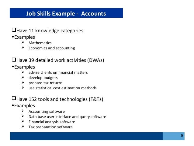 example of job skills - Template