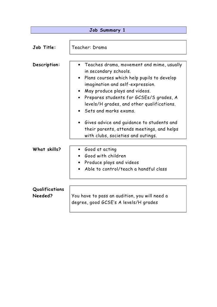 Job Summary 1Job Title:       Teacher: DramaDescription:        • Teaches drama, movement and mime, usually               ...
