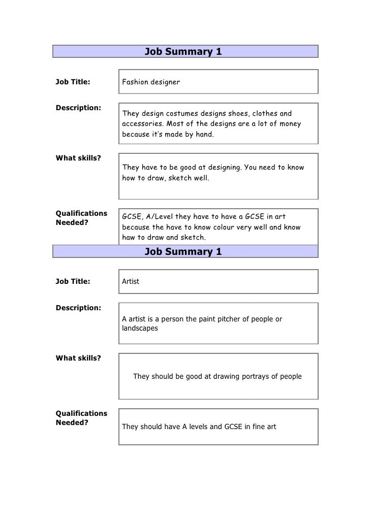 Job Summary 1 Doc Fashion Desiner