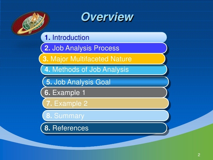 Job & Task Analysis