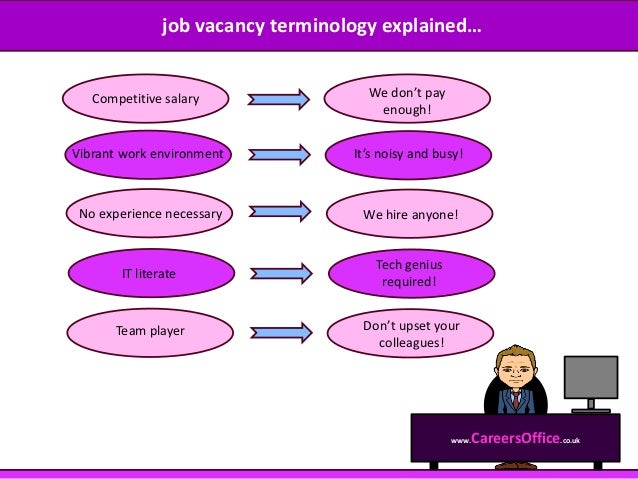 job vacancy terminology explained… Competitive salary Vibrant work environment IT literate www.CareersOffice.co.uk Team pl...