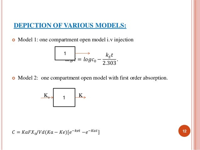 DEPICTION OF VARIOUS MODELS:   Model 1: one compartment open model i.v injection  1  푙표푔푐 = 푙표푔푐0 −  푘퐸푡  2.303  .   Mod...