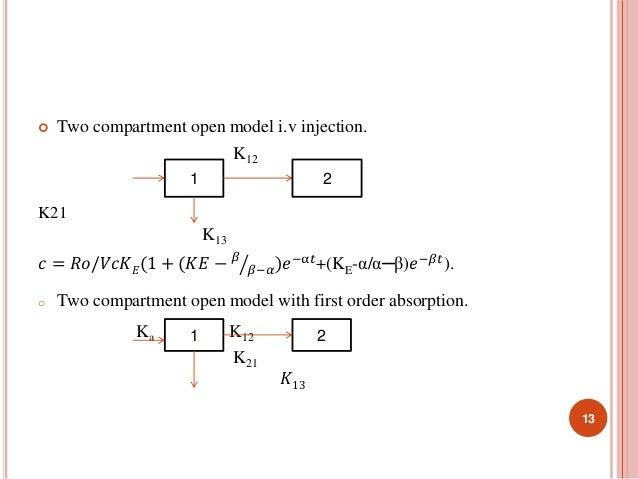  Two compartment open model i.v injection.  K12  K21  K13  푐 = 푅표/푉푐퐾퐸(1 + (퐾퐸 − 훽  2  훽−훼)푒−α푡+(KE-α/α─β)푒−훽푡).  o Two c...