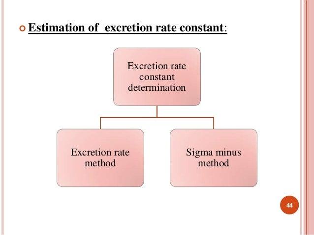 Estimation of excretion rate constant:  Excretion rate  constant  determination  Excretion rate  method  Sigma minus  me...