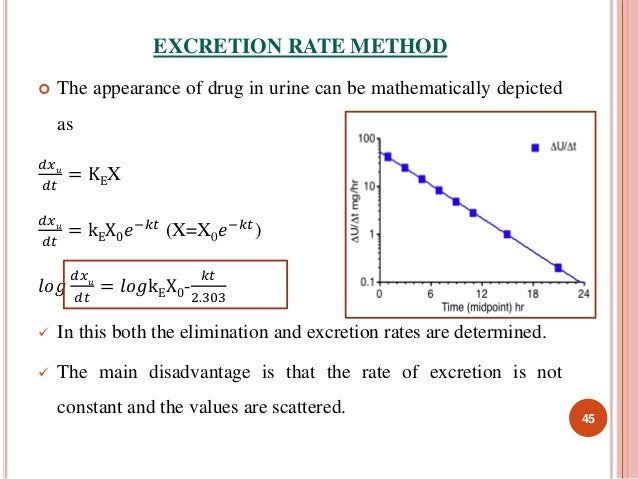 EXCRETION RATE METHOD   The appearance of drug in urine can be mathematically depicted  as  푑푥푢  푑푡  = KEX  푑푥푢  푑푡  = kE...