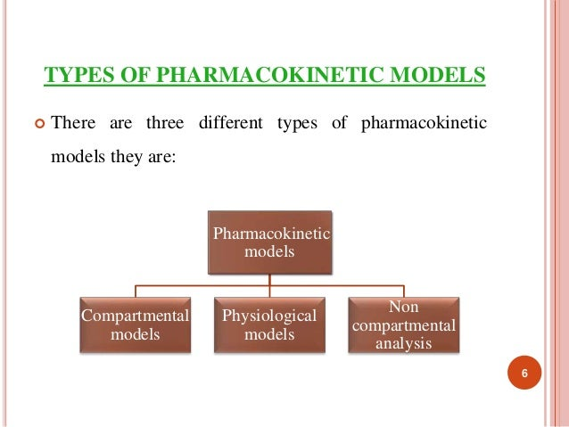 TYPES OF PHARMACOKINETIC MODELS   There are three different types of pharmacokinetic  models they are:  Pharmacokinetic  ...