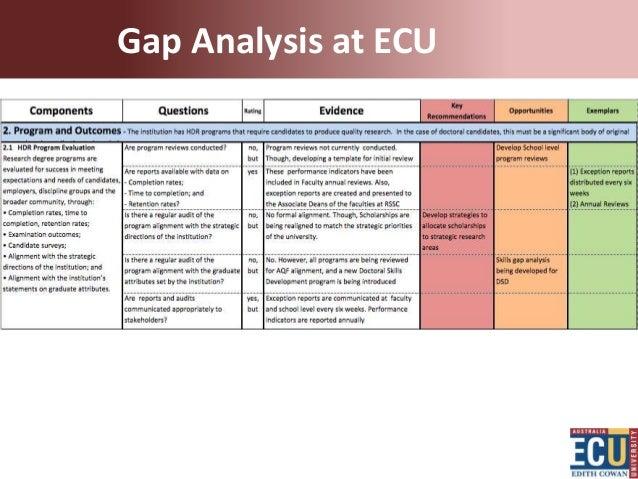 skills gap analysis template - Kubre.euforic.co