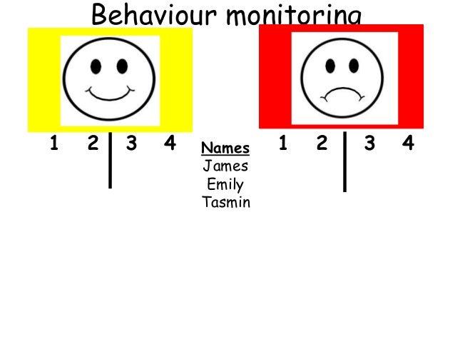 Behaviour monitoring 1 2 3 4 1 2 3 4Names James Emily Tasmin