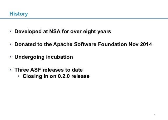 Joe Witt presentation on Apache NiFi Slide 3