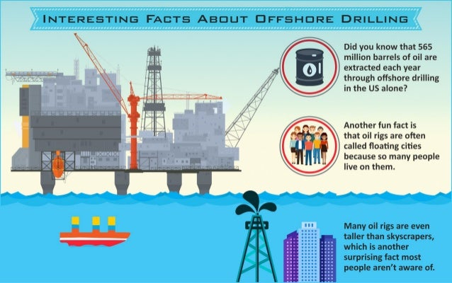 Interesting Facts About Offshore Drilling