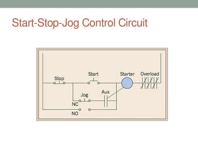 start stop jog wiring diagram | Diarra