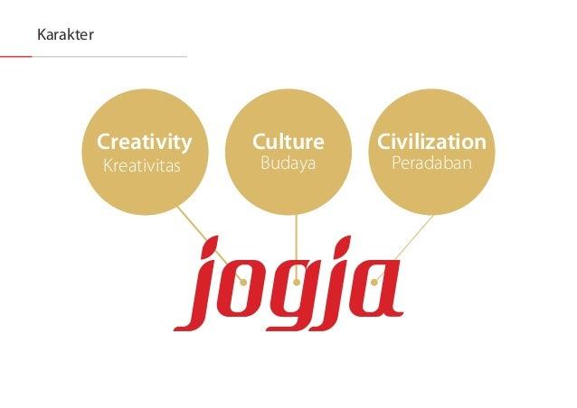 Kara kter  Creativity Civilization Kreativitas Peradaban