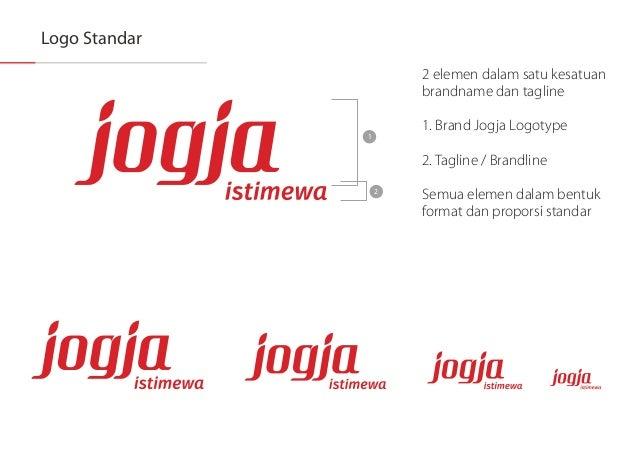 Logo Standar  2 elemen dalam satu kesatuan brandname dan tagline  / [ '/  Z,  M fl ' Ii ' I T,  1. Brand Jogja Logotype  i ...