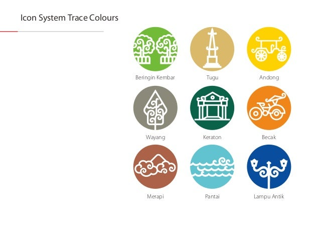 "Icon System Trace Colours  Beringin Kembar  / ajgi   q'Vi  [ini TE  Wayang  l 'ITF  .  M  Tugu  /  .1-ri""__l; :-1.) fiijrl ..."