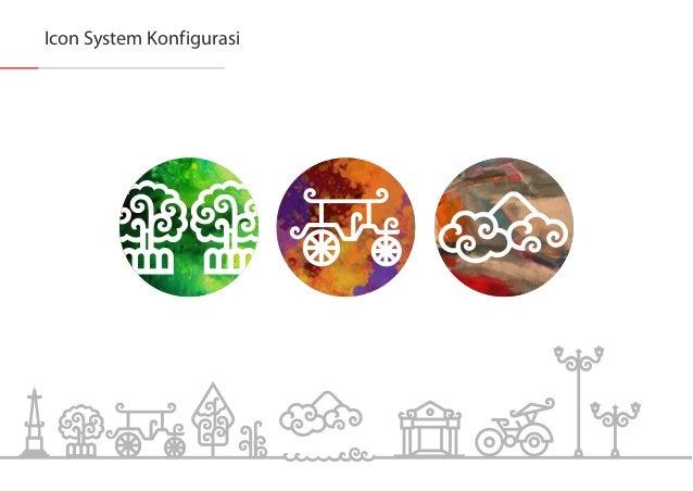 Icon System Konfigurasi