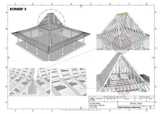 Image Result For Renovasi Rumah Joglo