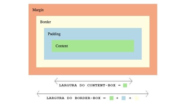 """<main class=""""game""""> </main> <div class=""""inimigo""""></div> .inimigo { } width: 20px; height: 20px; border-radius: 50%; backgr..."""