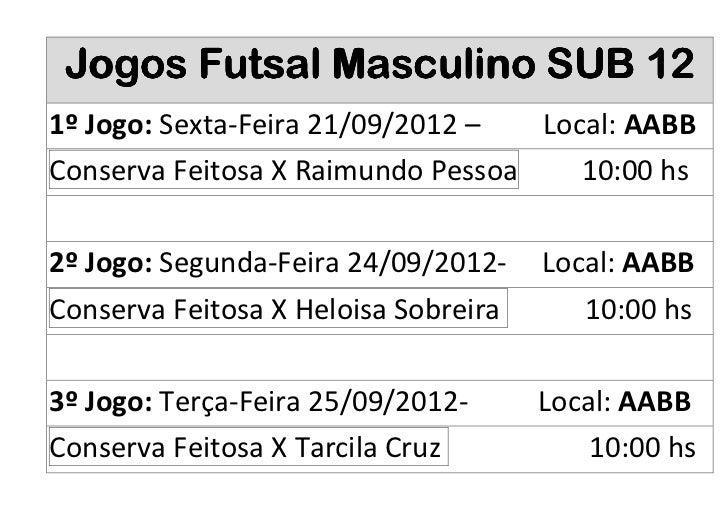 12 Jogos Futsal Masculino SUB 121º Jogo: Sexta-Feira 21/09/2012 –  Local: AABBConserva Feitosa X Raimundo Pessoa    10:00 ...