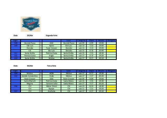 Data 29/Abr Segunda-feiraJogos Local Categoria Chave Delegado148 Grande Passo X GGE Grande Passo sub 09 A 09 19:00149 São ...