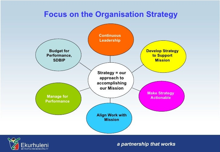 organizational performancesmanagement Employee performance management and organizational success the achievement of organizational goals requires a sensible balance between managerial commitment to the.