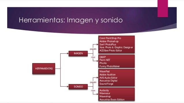 Herramientas: Imagen y sonido HERRAMIENTAS IMAGEN Corel PaintShop Pro Adobe Photoshop Serif PhotoPlus Xara Photo & Graphic...