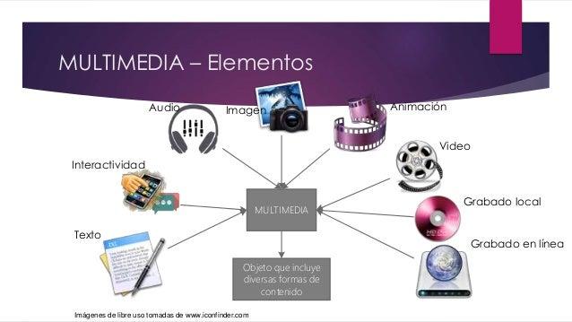 MULTIMEDIA – Elementos MULTIMEDIA Objeto que incluye diversas formas de contenido Imágenes de libre uso tomadas de www.ico...