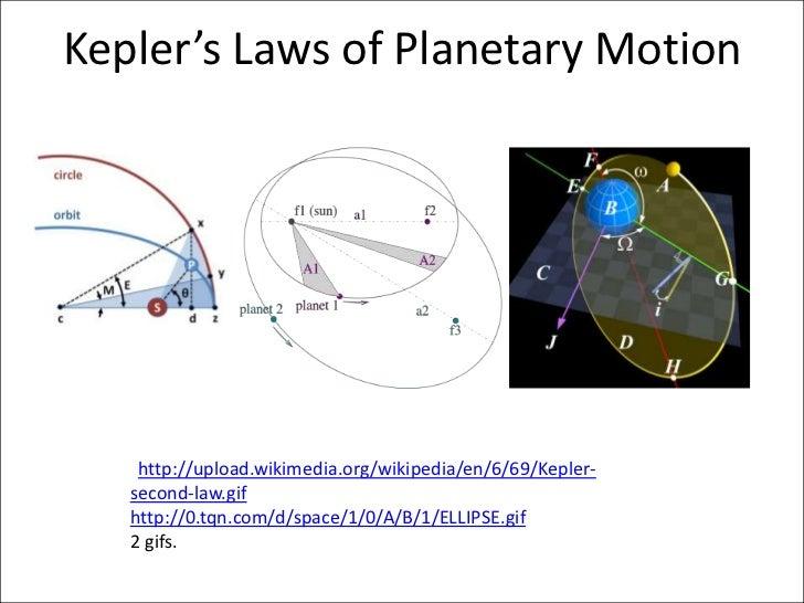 johannes kepler planetary motion essay Johannes kepler i much prefer the sharpest criticism of a  kepler: life and works essay  he is known for kepler's laws of planetary motion and the kepler.