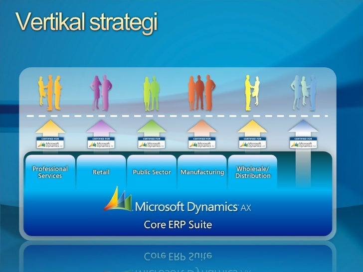 Microsofts presentation AX dagen 2010 - Johan Letzen Slide 2