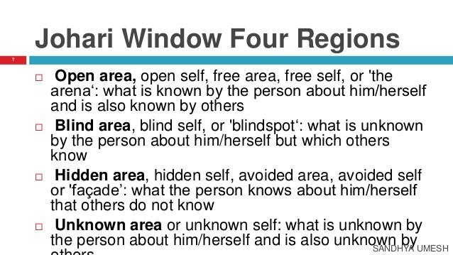 johari windows Employees' ability to comprehend customer knowledge can be viewed through  luft and ingham's johari window lens through a conceptual approach,.