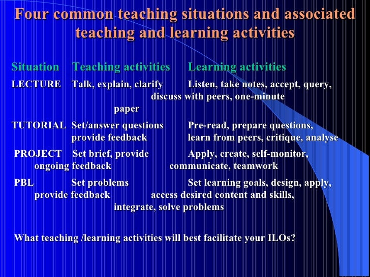 Four common teaching situations and associated teaching and learning activities <ul><li>Situation   Teaching activities Le...