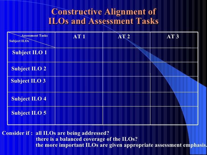 Constructive Alignment of ILOs and Assessment Tasks Subject ILO 5 Subject ILO 4 Subject ILO 3 Subject ILO 2 Subject ILO 1 ...