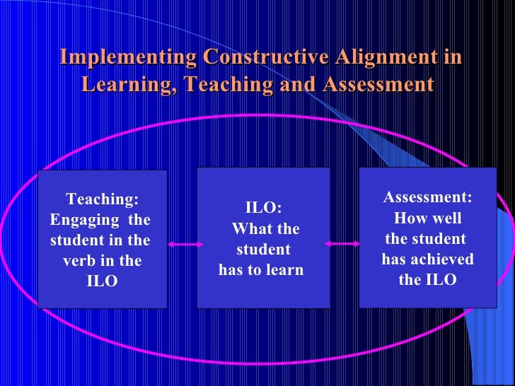 Implementing Constructive Alignment in Learning, Teaching and Assessment ILO: What the student has to learn   Teaching: En...