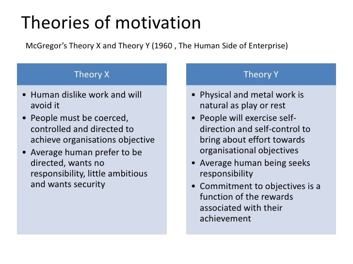 the theories of leadership and motivation Theories and concepts of motivation: (major theories of motivation) biological theories: instinct--inborn, unlearned behaviors universal to species explain motivation.