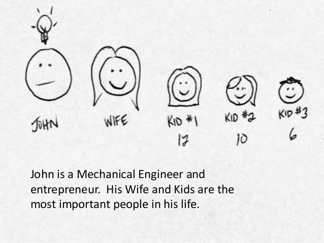 John is a Mechanical Engineer and entrepreneur. His Wife and Kids are the most important people in his life.