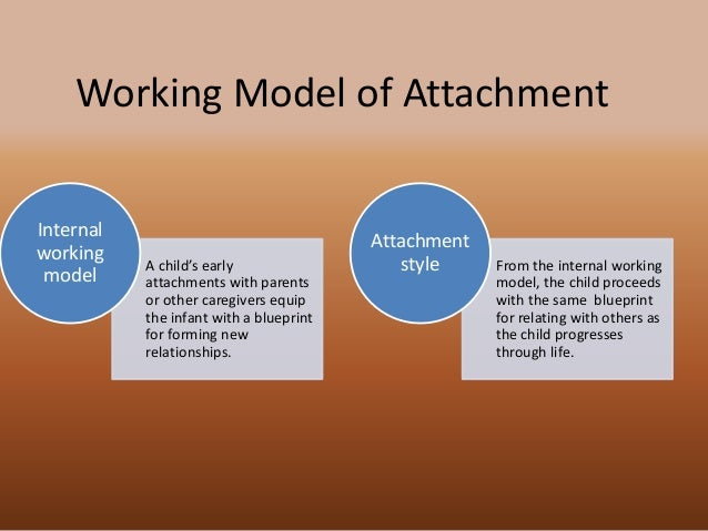 the theory of attachment and the lasting consequences of early experiences Whether based on attachment theory or neurobabble, the claim that human beings are set in stone by the age of three is groundless the idea that infant experiences are more important than experiences later in life in determining who we are dominates policy discussions on both sides of the atlantic.