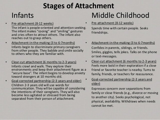 working mother base on attachment theory Archive course extract: attachment theory  deal with and move on from their early attachment to the mother,  base: parent-child attachment and.