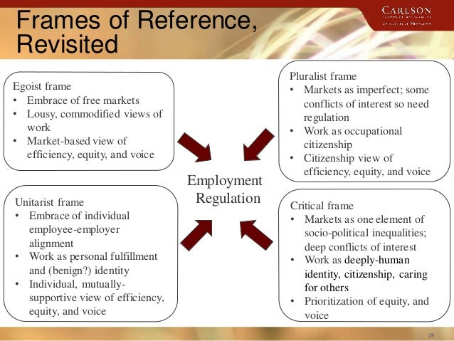Frames of reference hr